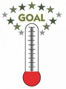 funding thermometer